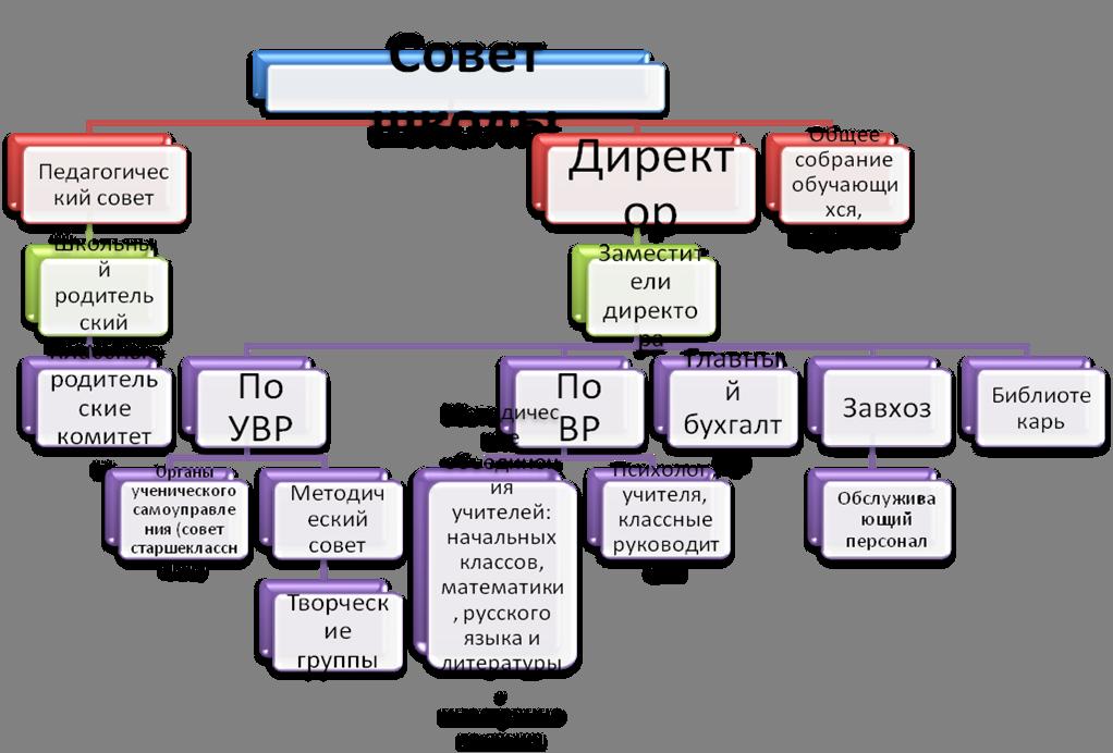 http://mbousosh22.my1.ru/risunok1.png
